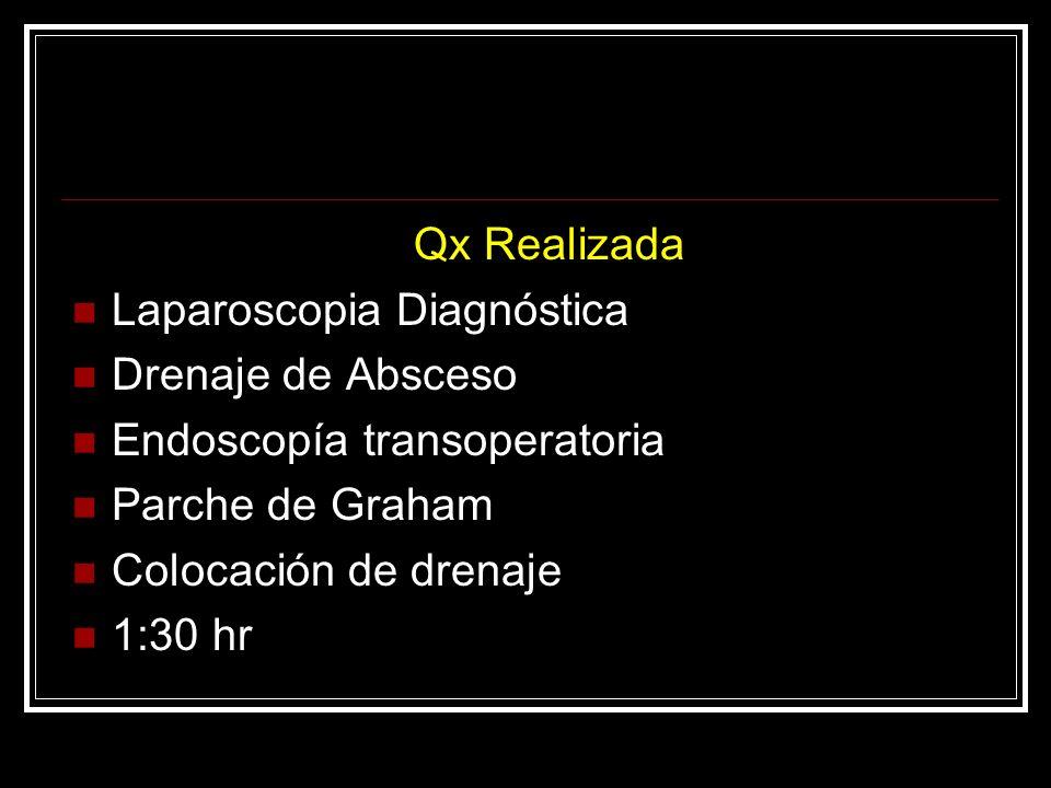Qx Realizada Laparoscopia Diagnóstica Drenaje de Absceso Endoscopía transoperatoria Parche de Graham Colocación de drenaje 1:30 hr