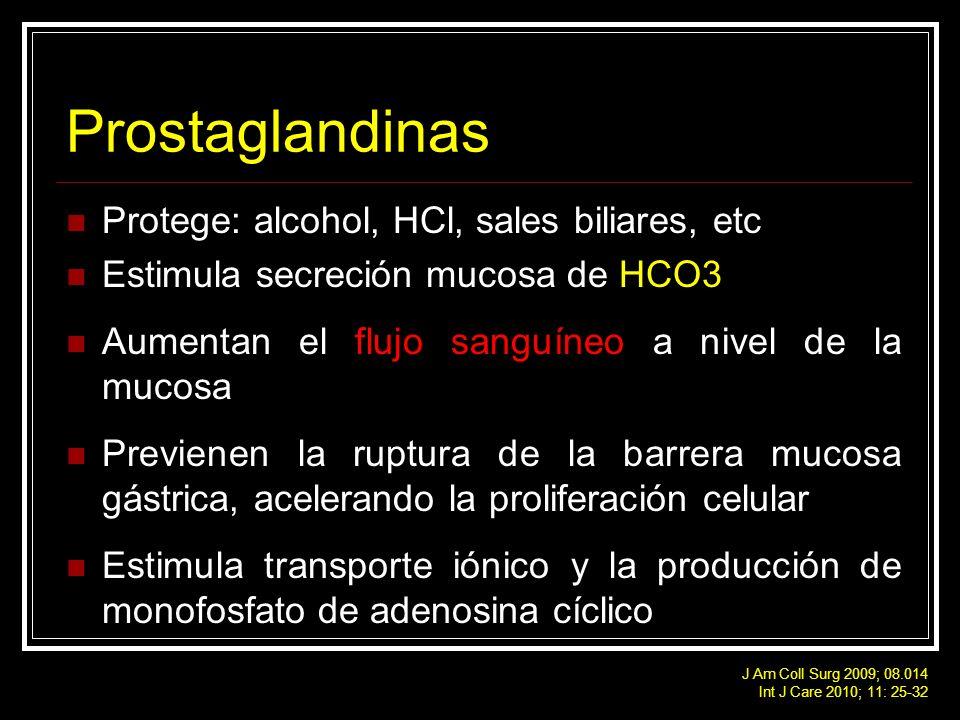 Prostaglandinas Protege: alcohol, HCl, sales biliares, etc Protege: alcohol, HCl, sales biliares, etc Estimula secreción mucosa de HCO3 Estimula secre