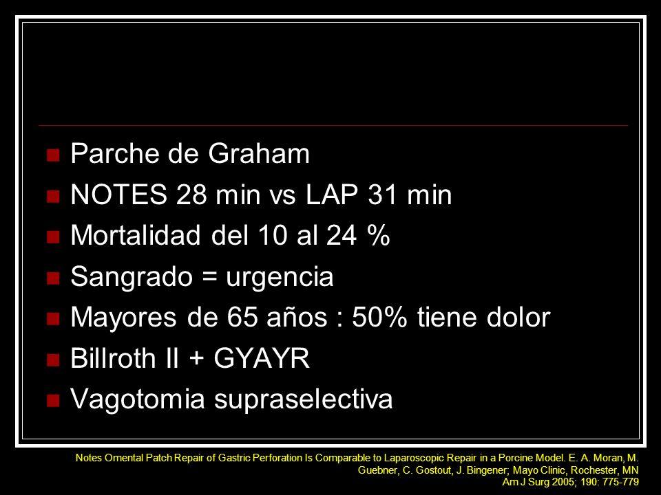 Parche de Graham NOTES 28 min vs LAP 31 min Mortalidad del 10 al 24 % Sangrado = urgencia Mayores de 65 años : 50% tiene dolor Billroth II + GYAYR Vag