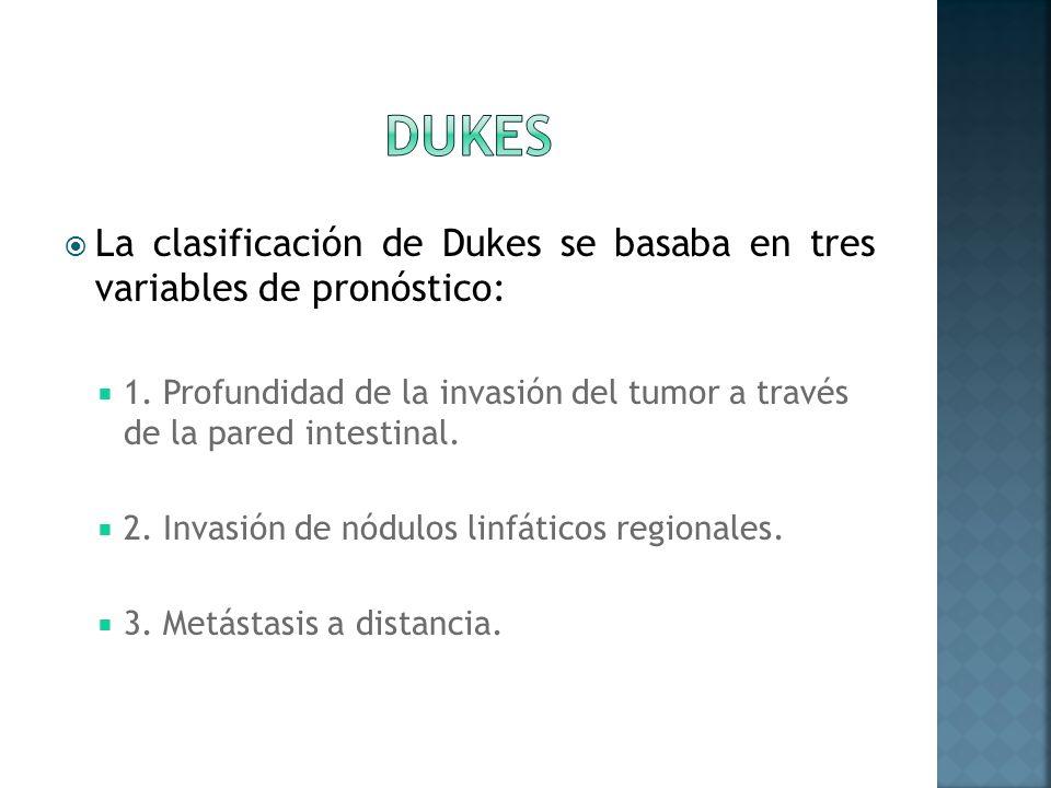 La clasificación de Dukes se basaba en tres variables de pronóstico: 1. Profundidad de la invasión del tumor a través de la pared intestinal. 2. Invas
