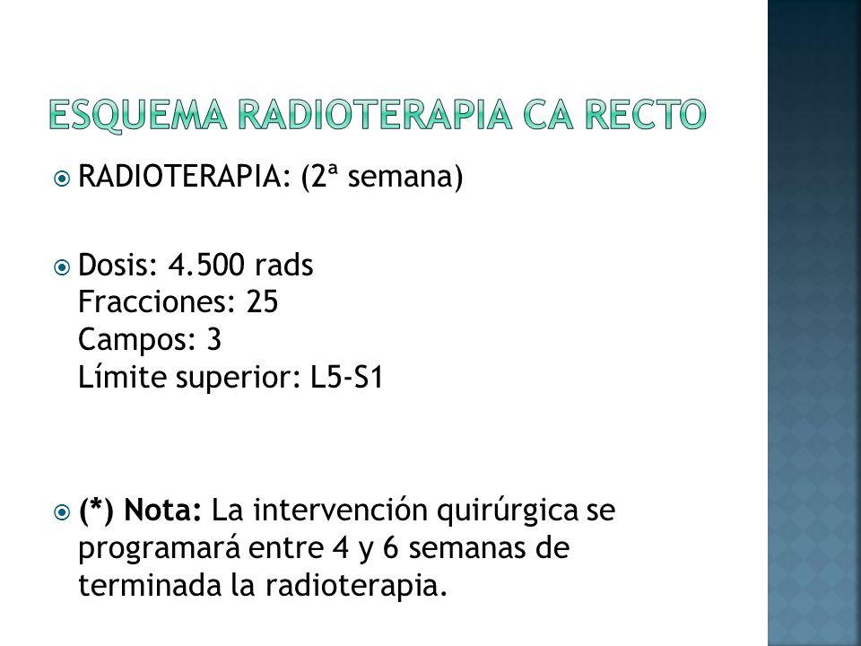 RADIOTERAPIA: (2ª semana) Dosis: 4.500 rads Fracciones: 25 Campos: 3 Límite superior: L5-S1 (*) Nota: La intervención quirúrgica se programará entre 4