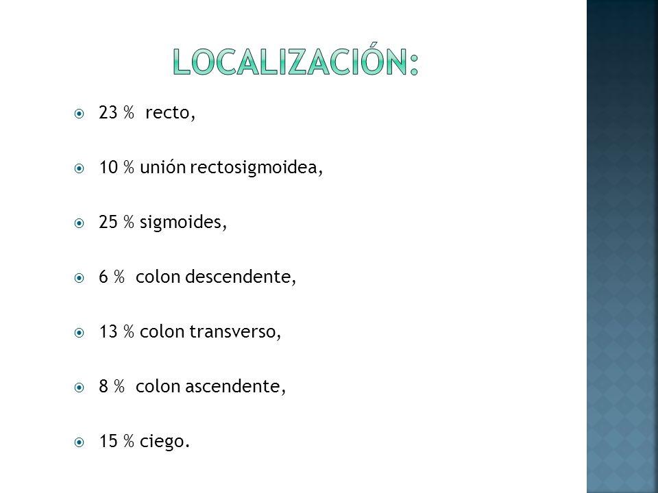 23 % recto, 10 % unión rectosigmoidea, 25 % sigmoides, 6 % colon descendente, 13 % colon transverso, 8 % colon ascendente, 15 % ciego.