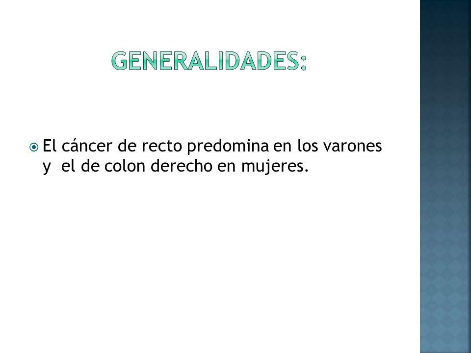 El cáncer de recto predomina en los varones y el de colon derecho en mujeres.
