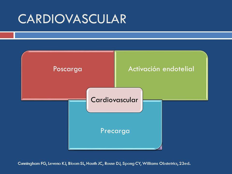 PoscargaActivación endotelial Precarga Cardiovascular CARDIOVASCULAR Cunningham FG, Leveno KJ, Bloom SL, Hauth JC, Rouse DJ, Spong CY, Williams Obstet