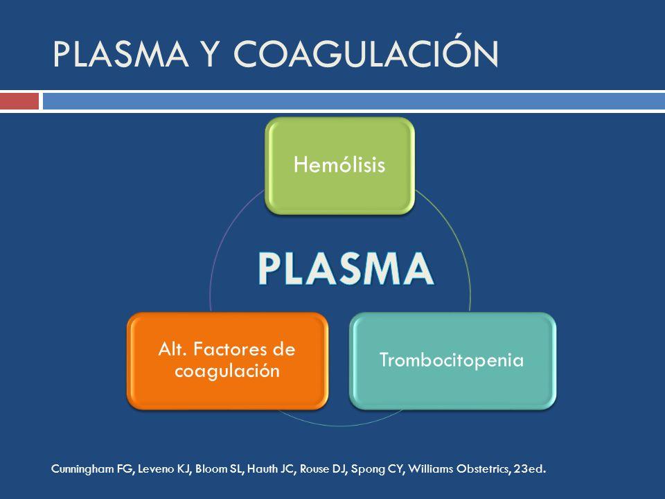 PLASMA Y COAGULACIÓN Hemólisis Trombocitopenia Alt. Factores de coagulación Cunningham FG, Leveno KJ, Bloom SL, Hauth JC, Rouse DJ, Spong CY, Williams