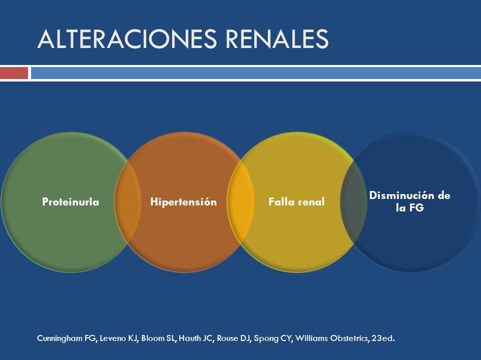 ALTERACIONES RENALES ProteinurIaHipertensiónFalla renal Disminución de la FG Cunningham FG, Leveno KJ, Bloom SL, Hauth JC, Rouse DJ, Spong CY, William