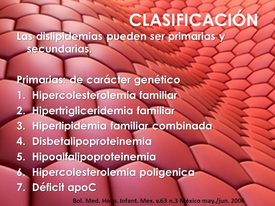 CLASIFICACIÓN Las dislipidemias pueden ser primarias y secundarias. Primarias: de carácter genético 1.Hipercolesterolemia familiar 2.Hipertrigliceride
