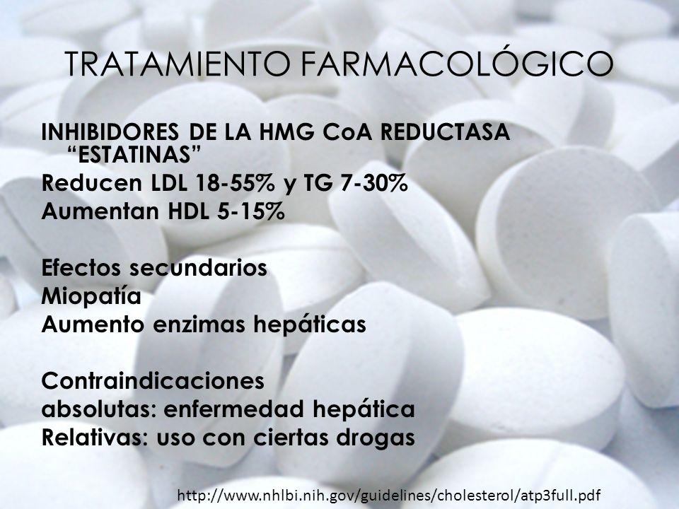 TRATAMIENTO FARMACOLÓGICO INHIBIDORES DE LA HMG CoA REDUCTASA ESTATINAS Reducen LDL 18-55% y TG 7-30% Aumentan HDL 5-15% Efectos secundarios Miopatía