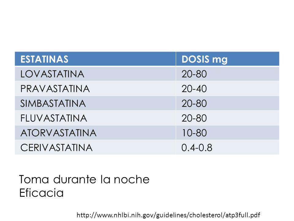 ESTATINASDOSIS mg LOVASTATINA20-80 PRAVASTATINA20-40 SIMBASTATINA20-80 FLUVASTATINA20-80 ATORVASTATINA10-80 CERIVASTATINA0.4-0.8 Toma durante la noche