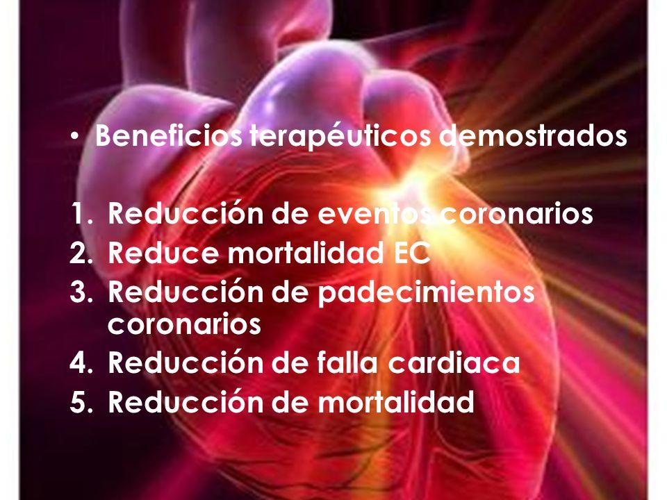 Beneficios terapéuticos demostrados 1.Reducción de eventos coronarios 2.Reduce mortalidad EC 3.Reducción de padecimientos coronarios 4.Reducción de fa