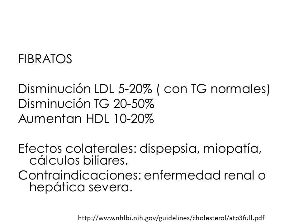 FIBRATOS Disminución LDL 5-20% ( con TG normales) Disminución TG 20-50% Aumentan HDL 10-20% Efectos colaterales: dispepsia, miopatía, cálculos biliare