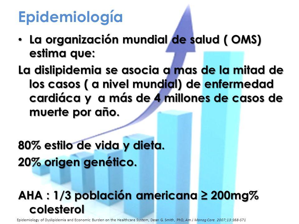 3) Nuevas recomedaciones en detección: 1ª opción: perfil de lípidos completo: Colesterol total, LDL,HDL, triglicéridos 2ª opción: colesterol total y HDL + cuantificación de lipoproteínas, si el colesterol total 200mg% o HDL < 40mg% http://www.nhlbi.nih.gov/guidelines/cholesterol/atp3full.pdf