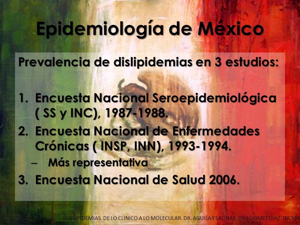 Epidemiología de México Prevalencia de dislipidemias en 3 estudios: 1.Encuesta Nacional Seroepidemiológica ( SS y INC), 1987-1988. 2.Encuesta Nacional