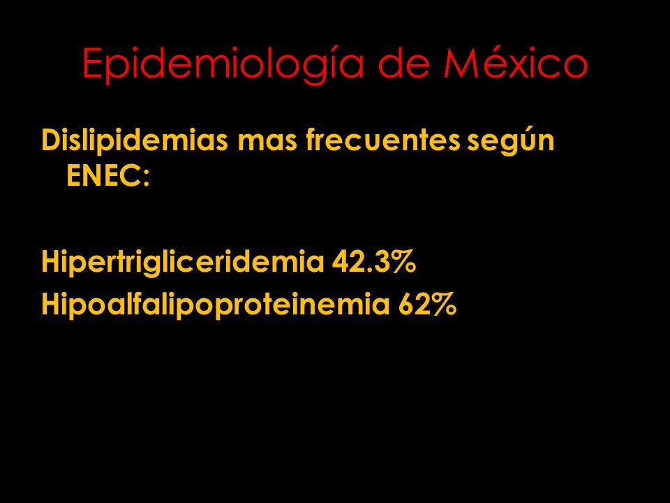 Epidemiología de México Dislipidemias mas frecuentes según ENEC: Hipertrigliceridemia 42.3% Hipoalfalipoproteinemia 62% DISLIPIDEMIAS. DE LO CLINICO A