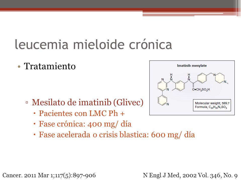 leucemia mieloide crónica Tratamiento Mesilato de imatinib (Glivec) Pacientes con LMC Ph + Fase crónica: 400 mg/ día Fase acelerada o crisis blastica: