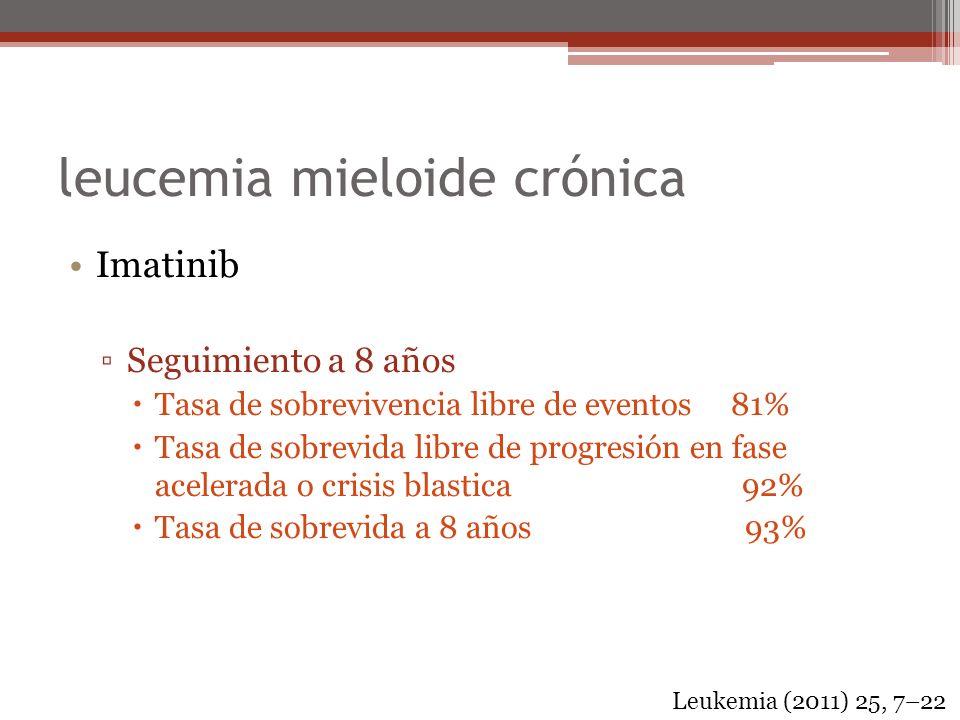 leucemia mieloide crónica Imatinib Seguimiento a 8 años Tasa de sobrevivencia libre de eventos 81% Tasa de sobrevida libre de progresión en fase acele