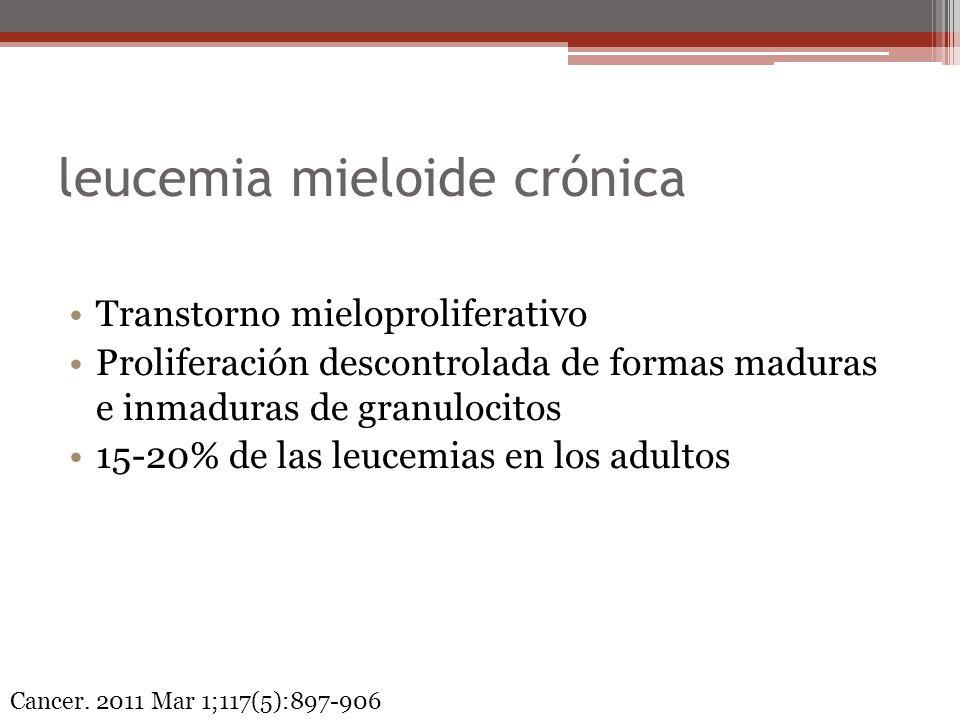 leucemia mieloide crónica Transtorno mieloproliferativo Proliferación descontrolada de formas maduras e inmaduras de granulocitos 15-20% de las leucem