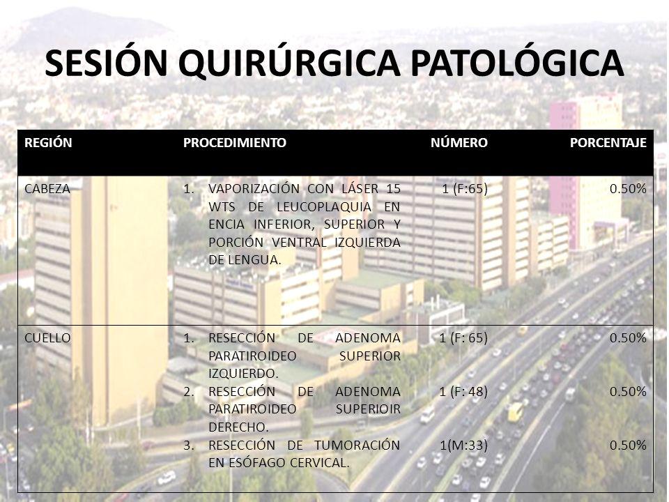 REGIÓNPROCEDIMIENTONÚMEROPORCENTAJE TÓRAX1.RESECCIÓN EN CUÑA DE LÓBULO SUPERIOR IZQUIERDO + PLEUROTOMÍA + SELLO DE AGUA.