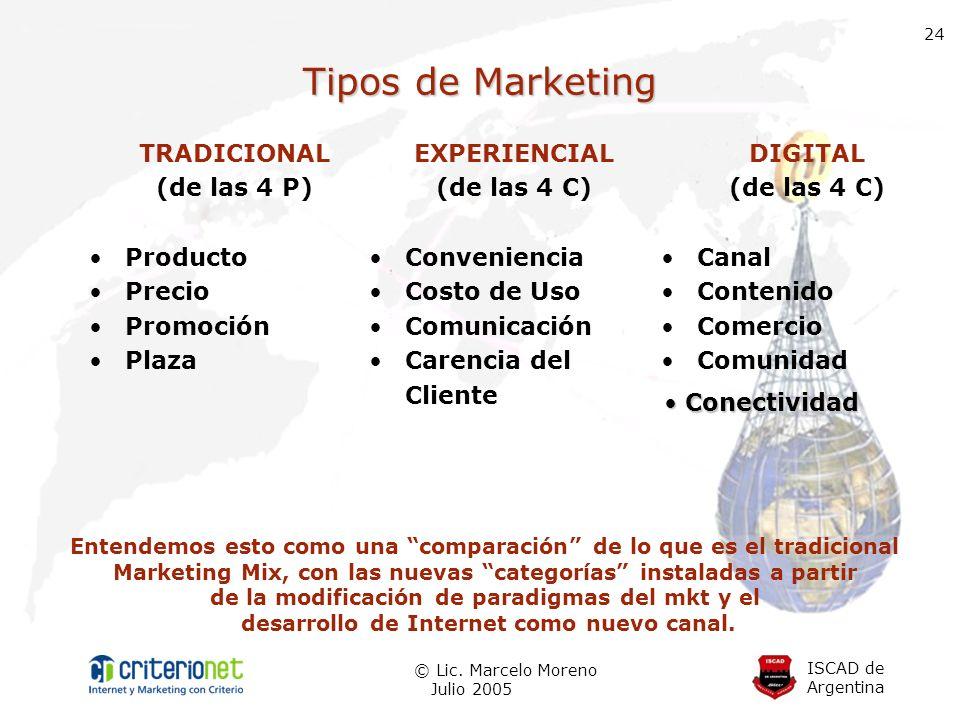 ISCAD de Argentina © Lic. Marcelo Moreno Julio 2005 24 Tipos de Marketing TRADICIONAL (de las 4 P) Producto Precio Promoción Plaza DIGITAL (de las 4 C