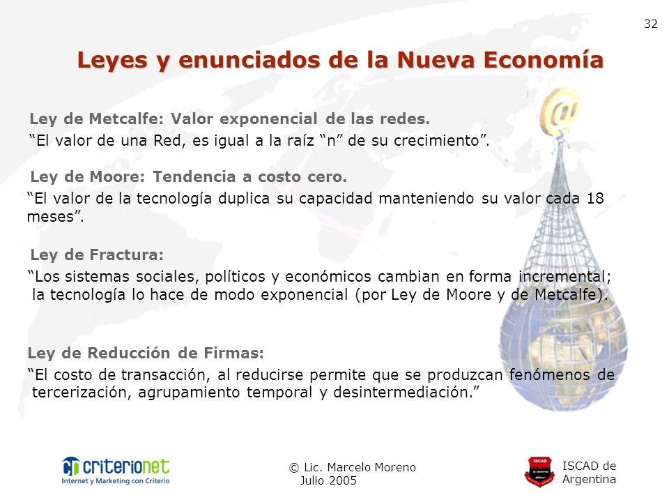 ISCAD de Argentina © Lic. Marcelo Moreno Julio 2005 32 Leyes y enunciados de la Nueva Economía Ley de Metcalfe: Valor exponencial de las redes. El val