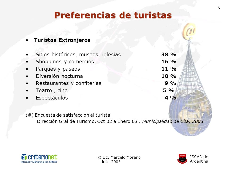 ISCAD de Argentina © Lic. Marcelo Moreno Julio 2005 6 Turistas Extranjeros Sitios históricos, museos, iglesias 38 % Shoppings y comercios 16 % Parques