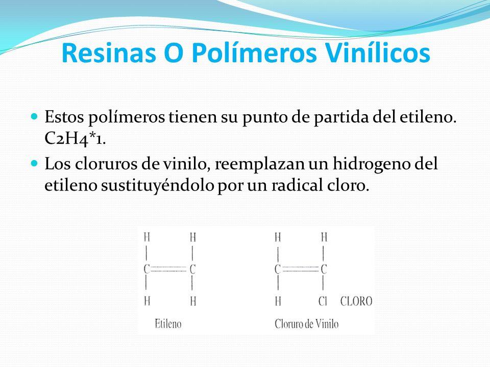 Resinas O Polímeros Vinílicos Estos polímeros tienen su punto de partida del etileno. C2H4*1. Los cloruros de vinilo, reemplazan un hidrogeno del etil