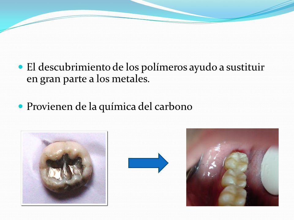RESINAS CON APLICACIÓN EN ODONTOLOGIA UTILIDAD Y APLICACIÓN EN: Dientes artificiales Aparatos de ortodoncia y ortopedia