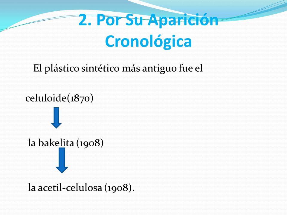 Resinas Acrílicas De Auntopolimerización Aparecieron en el año 1940 Restaurador estético para uso en operatoria que reemplazaría los cementos de silicato cuyo uso data de 1871.