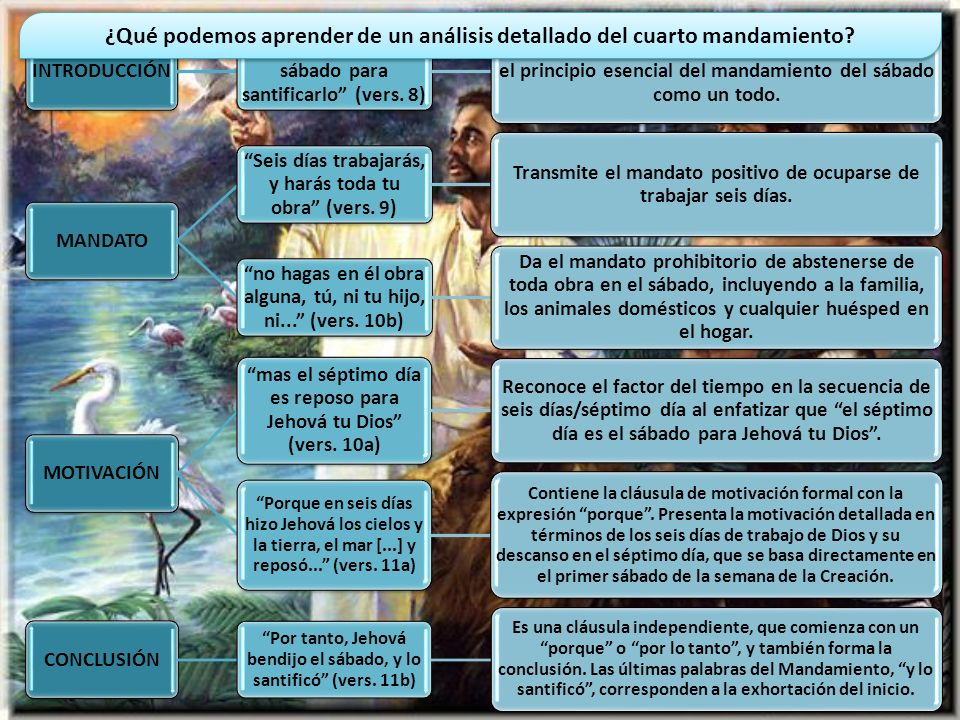 INTRODUCCIÓN Acuérdate del sábado para santificarlo (vers. 8) Contiene, como afirmación inicial introductoria, el principio esencial del mandamiento d