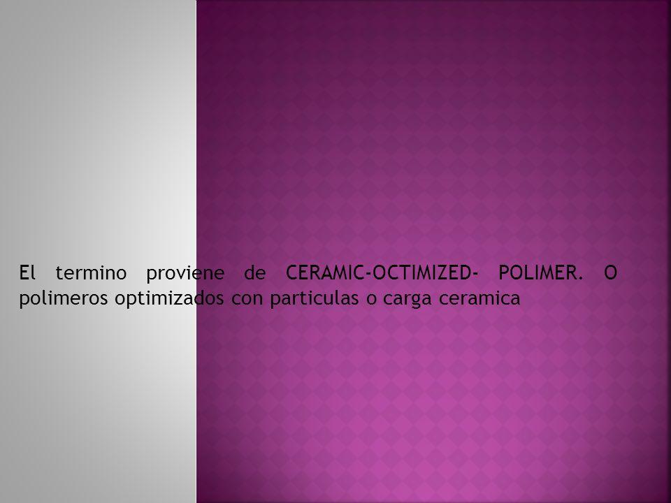 El termino proviene de CERAMIC-OCTIMIZED- POLIMER. O polimeros optimizados con particulas o carga ceramica