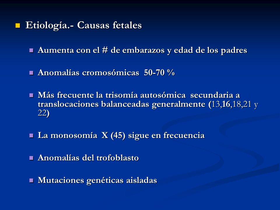 Etiología.- Causas fetales Etiología.- Causas fetales Aumenta con el # de embarazos y edad de los padres Aumenta con el # de embarazos y edad de los p