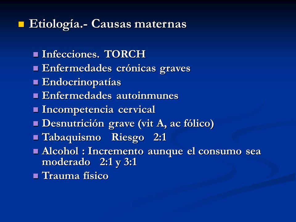 Etiología.- Causas maternas Etiología.- Causas maternas Infecciones. TORCH Infecciones. TORCH Enfermedades crónicas graves Enfermedades crónicas grave