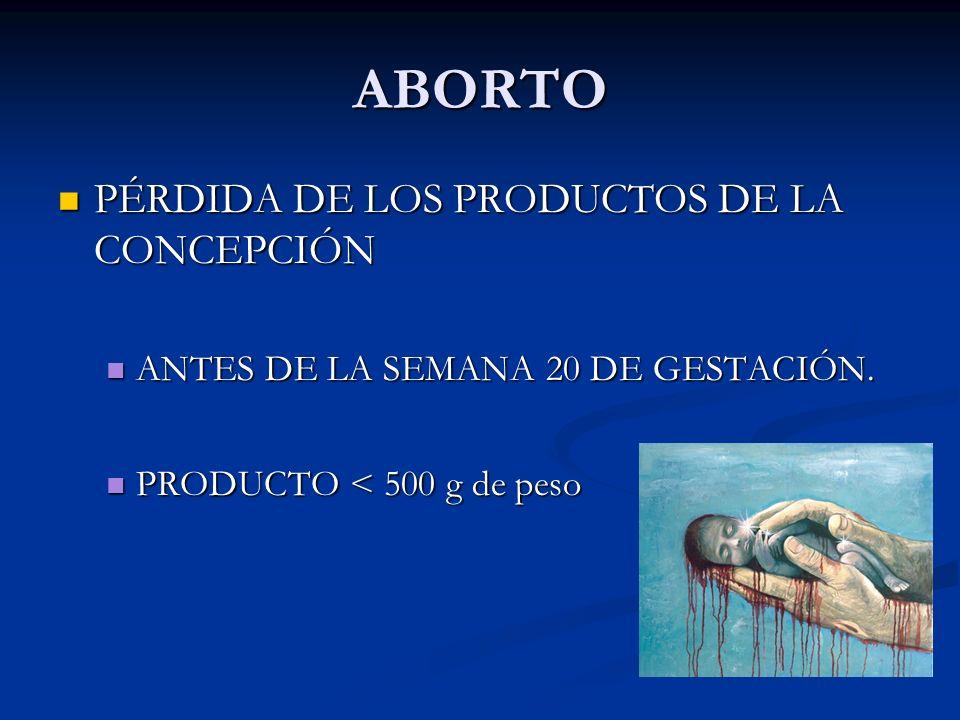 ABORTO PÉRDIDA DE LOS PRODUCTOS DE LA CONCEPCIÓN PÉRDIDA DE LOS PRODUCTOS DE LA CONCEPCIÓN ANTES DE LA SEMANA 20 DE GESTACIÓN. ANTES DE LA SEMANA 20 D