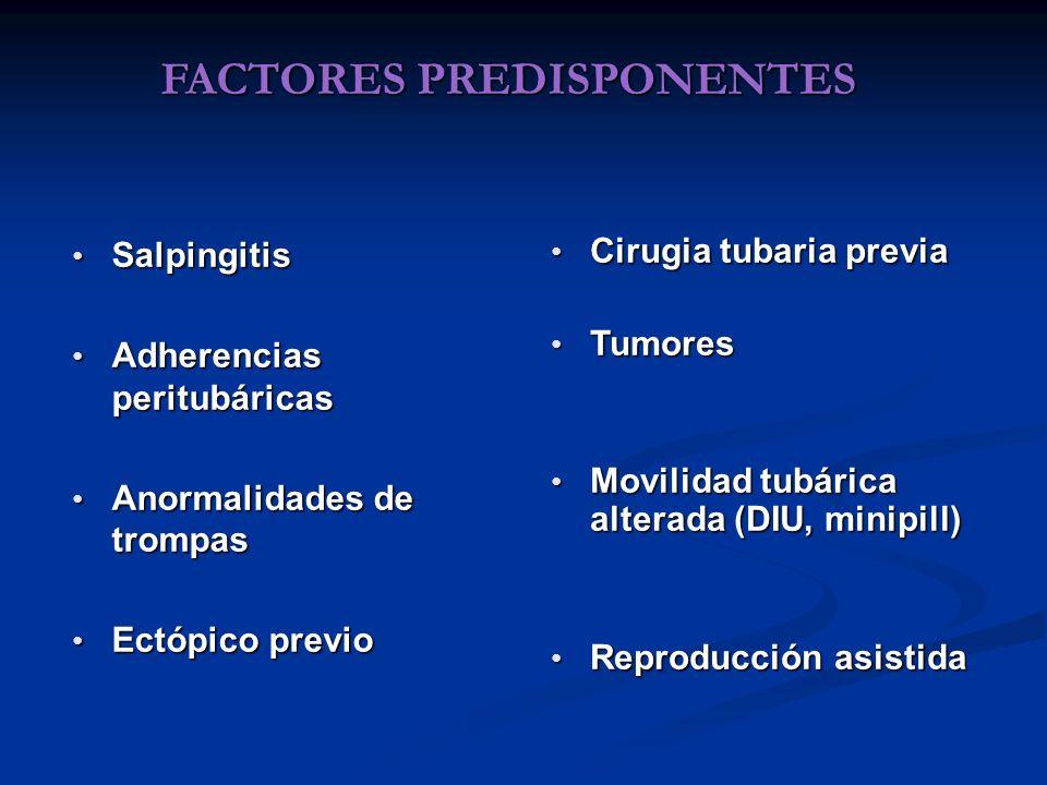 FACTORES PREDISPONENTES Salpingitis Salpingitis Adherencias peritubáricas Adherencias peritubáricas Anormalidades de trompas Anormalidades de trompas