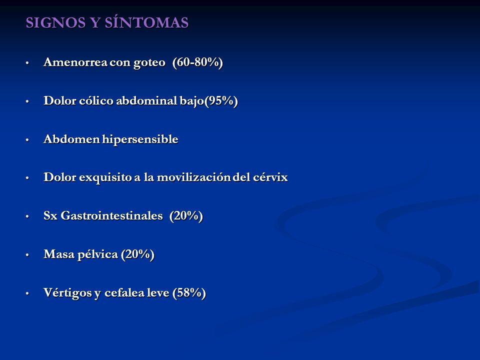 SIGNOS Y SÍNTOMAS Amenorrea con goteo (60-80%) Amenorrea con goteo (60-80%) Dolor cólico abdominal bajo(95%) Dolor cólico abdominal bajo(95%) Abdomen