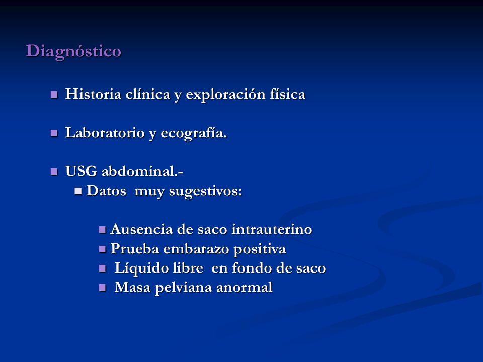 Diagnóstico Historia clínica y exploración física Historia clínica y exploración física Laboratorio y ecografía. Laboratorio y ecografía. USG abdomina