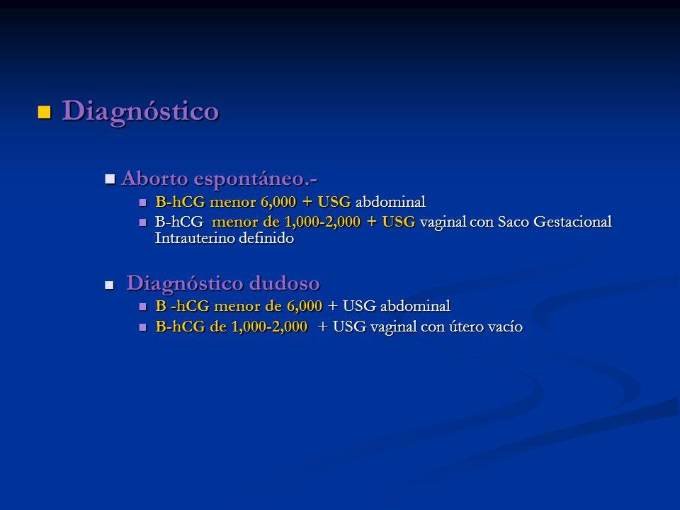 Diagnóstico Diagnóstico Aborto espontáneo.- Aborto espontáneo.- B-hCG menor 6,000 + USG abdominal B-hCG menor 6,000 + USG abdominal B-hCG menor de 1,0
