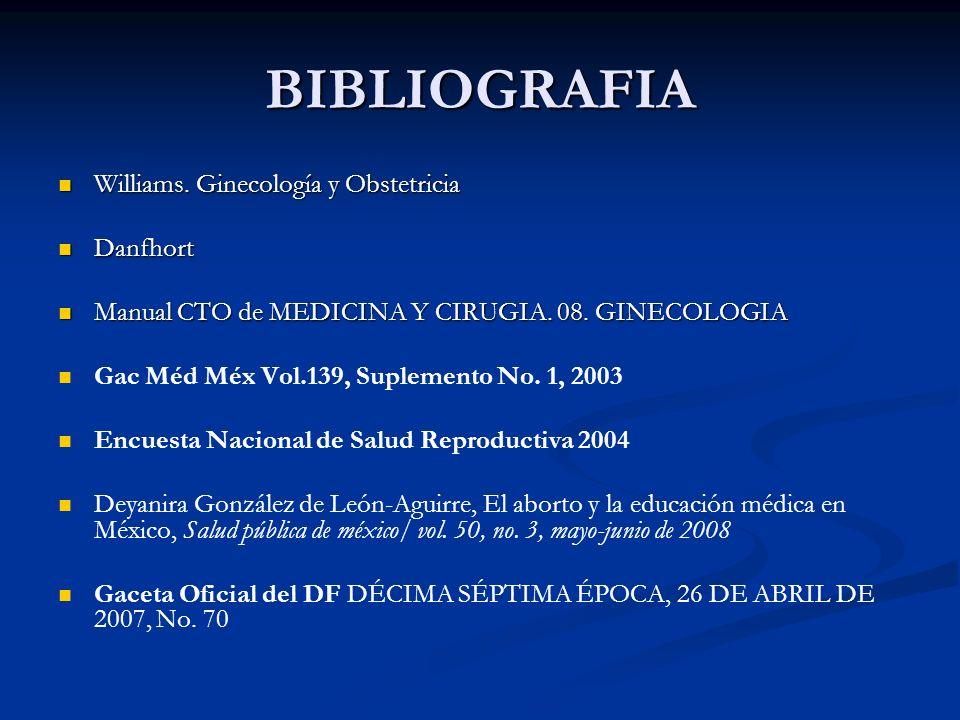 BIBLIOGRAFIA Williams. Ginecología y Obstetricia Williams. Ginecología y Obstetricia Danfhort Danfhort Manual CTO de MEDICINA Y CIRUGIA. 08. GINECOLOG