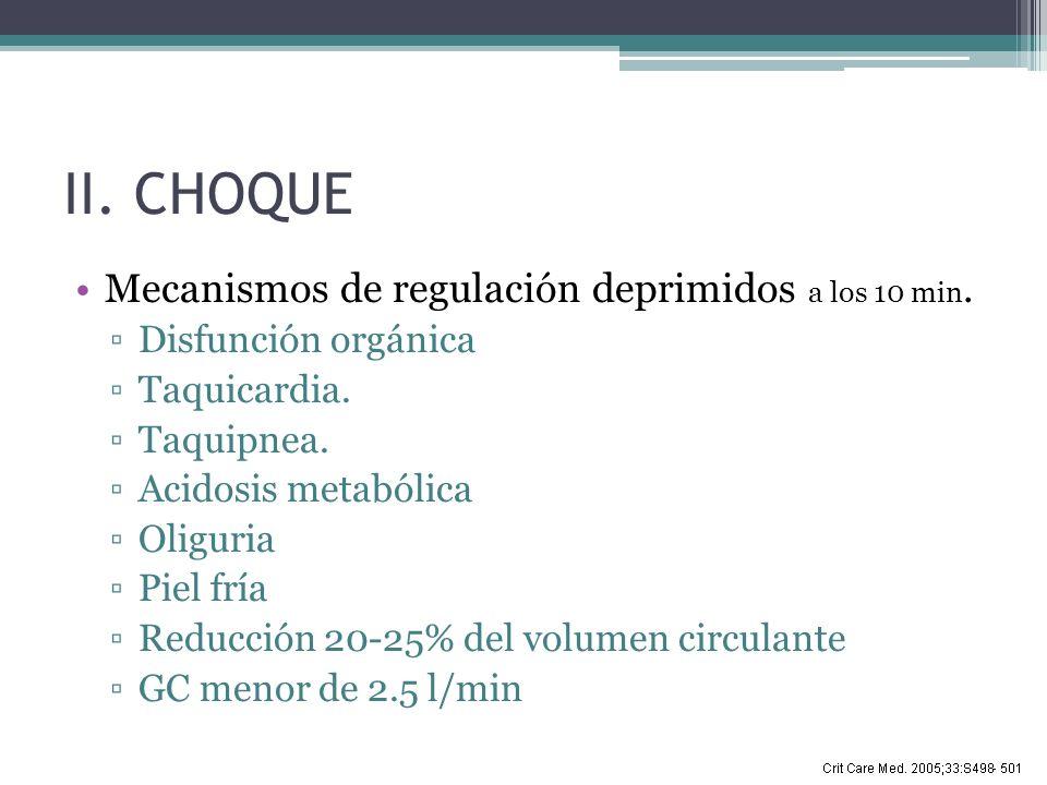 II. CHOQUE Mecanismos de regulación deprimidos a los 10 min. Disfunción orgánica Taquicardia. Taquipnea. Acidosis metabólica Oliguria Piel fría Reducc
