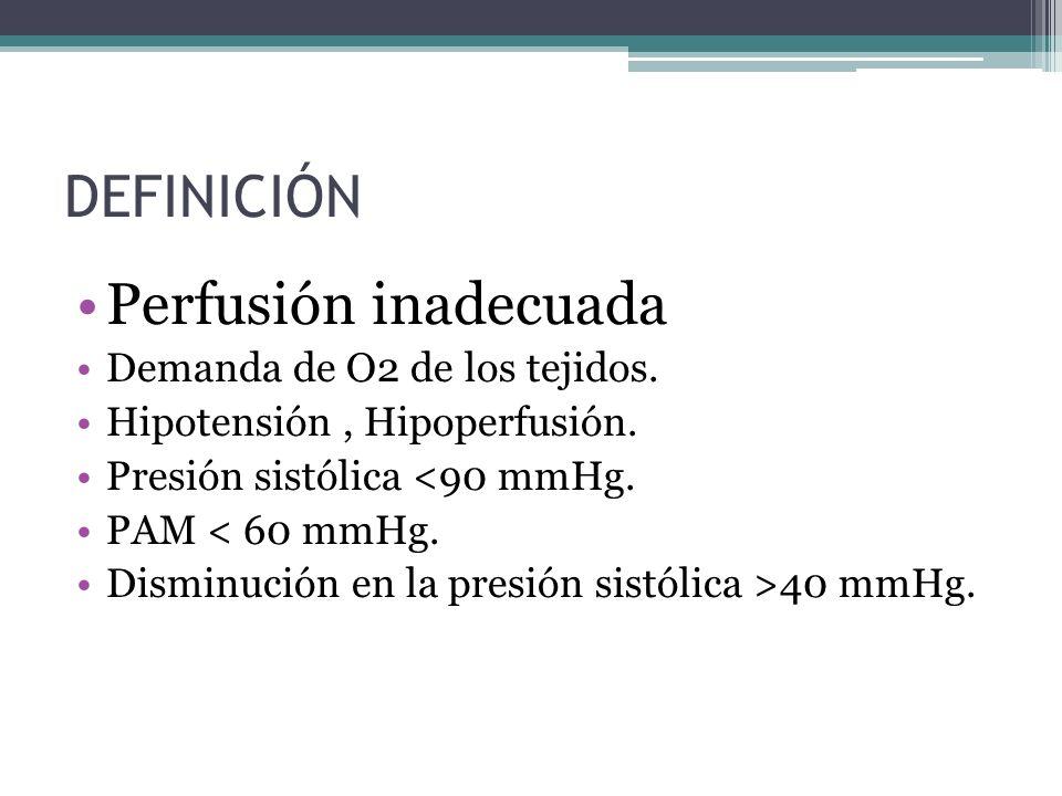 INTRODUCCIÓN Miocardio extracciones máximas de O2.
