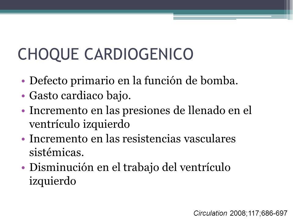 Defecto primario en la función de bomba. Gasto cardiaco bajo. Incremento en las presiones de llenado en el ventrículo izquierdo Incremento en las resi