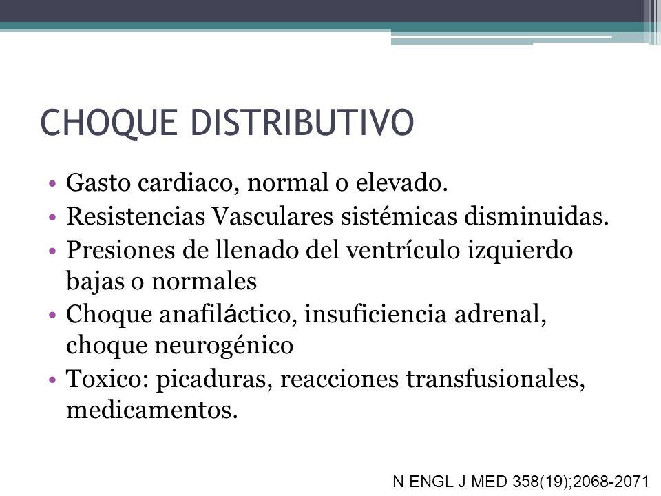 CHOQUE DISTRIBUTIVO Gasto cardiaco, normal o elevado. Resistencias Vasculares sistémicas disminuidas. Presiones de llenado del ventrículo izquierdo ba