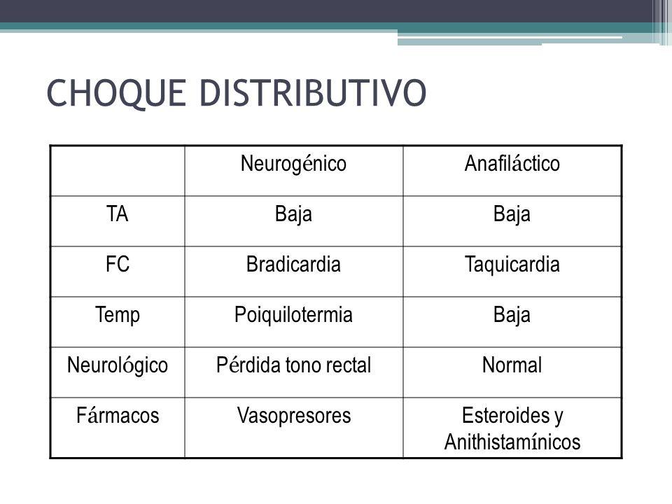 Neurog é nicoAnafil á ctico TABaja FCBradicardiaTaquicardia TempPoiquilotermiaBaja Neurol ó gicoP é rdida tono rectal Normal F á rmacos VasopresoresEs