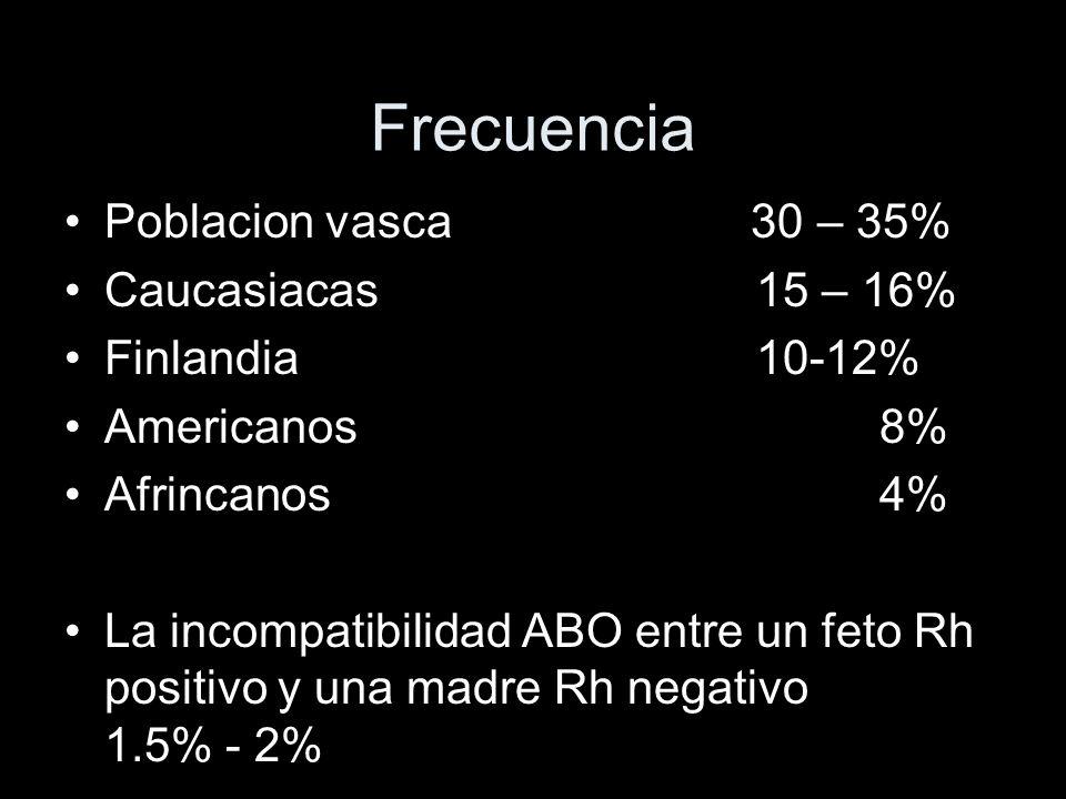 Frecuencia Poblacion vasca 30 – 35% Caucasiacas 15 – 16% Finlandia 10-12% Americanos 8% Afrincanos 4% La incompatibilidad ABO entre un feto Rh positiv