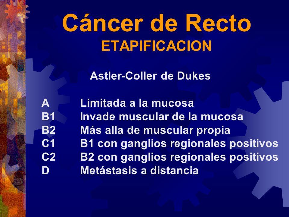 Cáncer de Recto ETAPIFICACION Astler-Coller de Dukes ALimitada a la mucosa B1Invade muscular de la mucosa B2 Más alla de muscular propia C1 B1 con gan