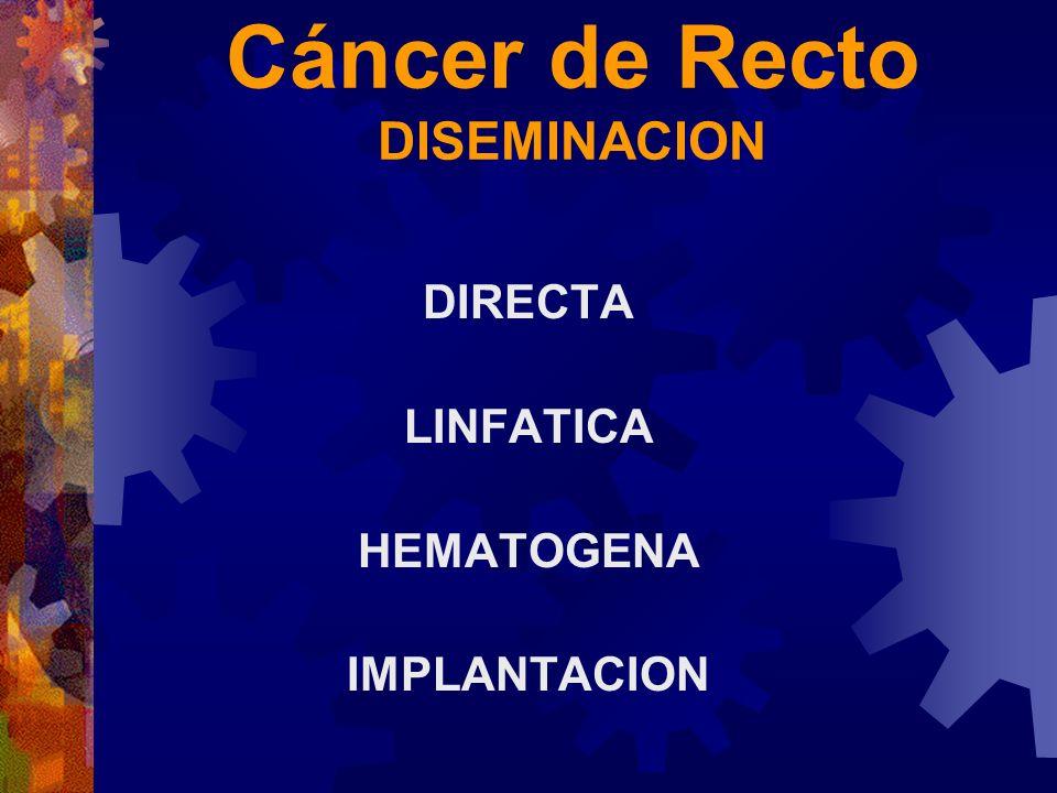 Cáncer de Recto DISEMINACION DIRECTA LINFATICA HEMATOGENA IMPLANTACION