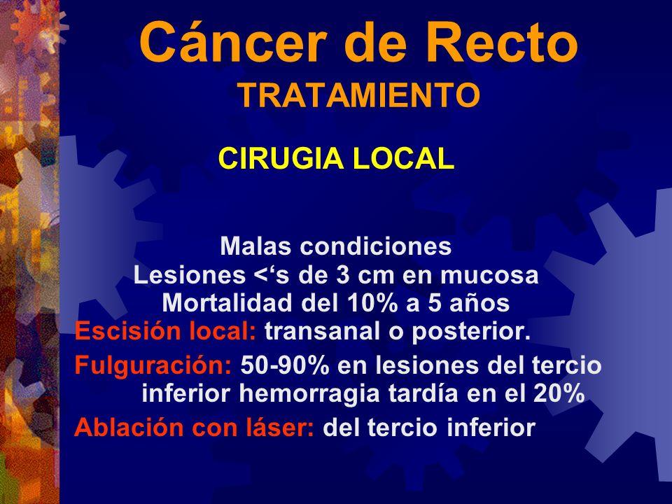 Cáncer de Recto TRATAMIENTO CIRUGIA LOCAL Malas condiciones Lesiones <s de 3 cm en mucosa Mortalidad del 10% a 5 años Escisión local: transanal o post