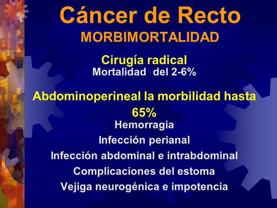 Cáncer de Recto MORBIMORTALIDAD Cirugía radical Mortalidad del 2-6% Abdominoperineal la morbilidad hasta 65% Hemorragia Infección perianal Infección a