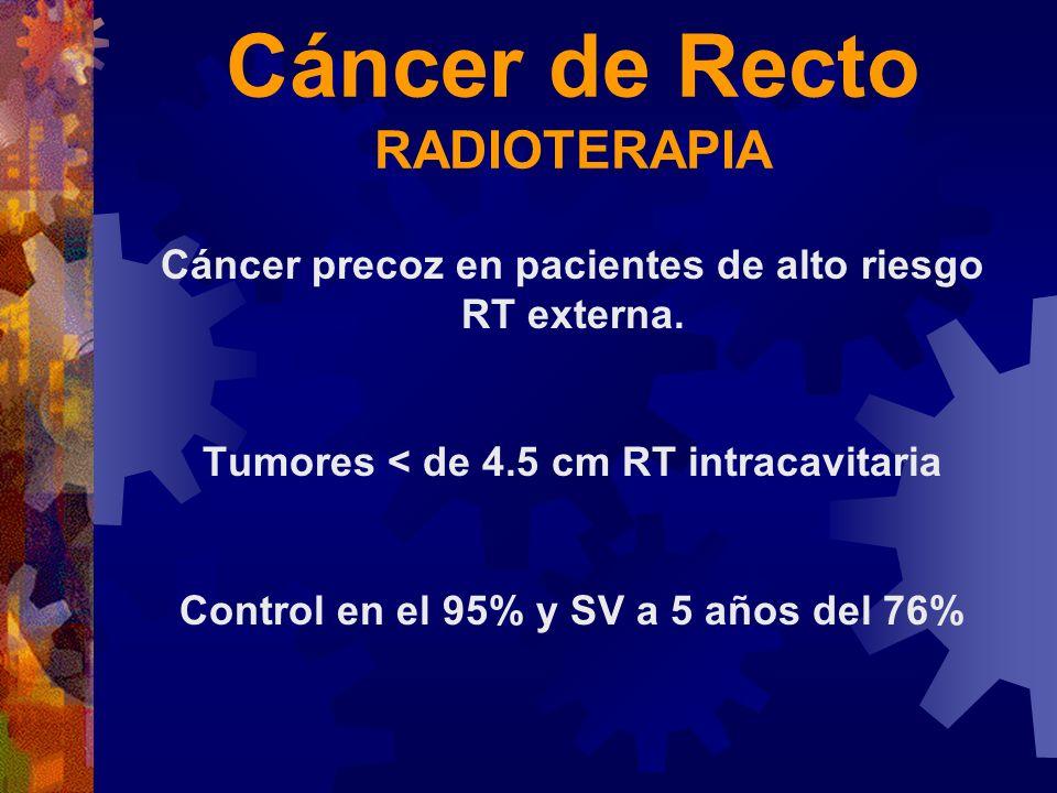 Cáncer de Recto RADIOTERAPIA Cáncer precoz en pacientes de alto riesgo RT externa. Tumores < de 4.5 cm RT intracavitaria Control en el 95% y SV a 5 añ