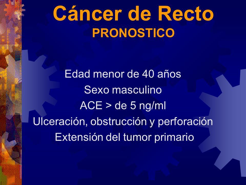 Cáncer de Recto PRONOSTICO Edad menor de 40 años Sexo masculino ACE > de 5 ng/ml Ulceración, obstrucción y perforación Extensión del tumor primario